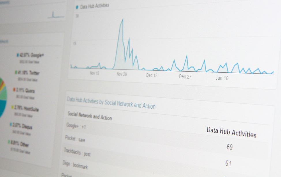 Web Analyse Arztwebseite
